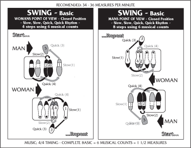 Chart Swing on Basic Foxtrot Dance Steps